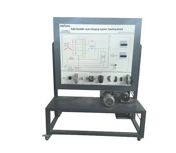 DLQC-FDJ-CH001  Charge Auto Conseil Systèmes d'Enseignement