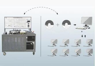DLQC—C001 Solution de laboratoire de formation de Véhicule